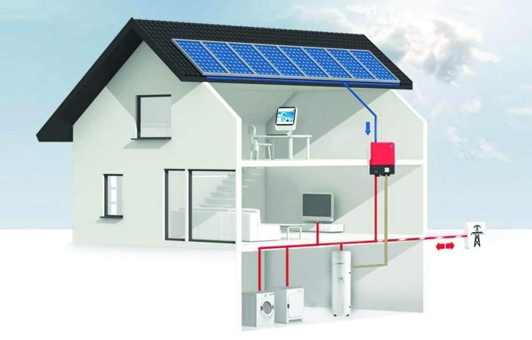 IZIHEAT warmtepompboiler met zonnepanelen