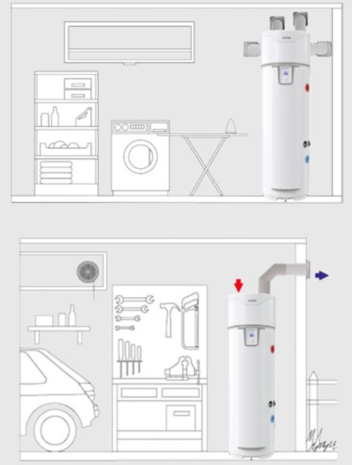 warmtepompboiler van izi heat